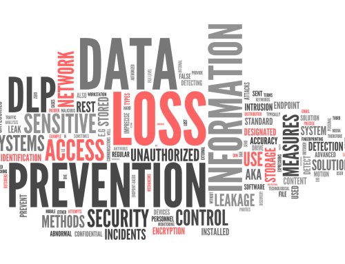 Business Continuity and Distaster Recovery