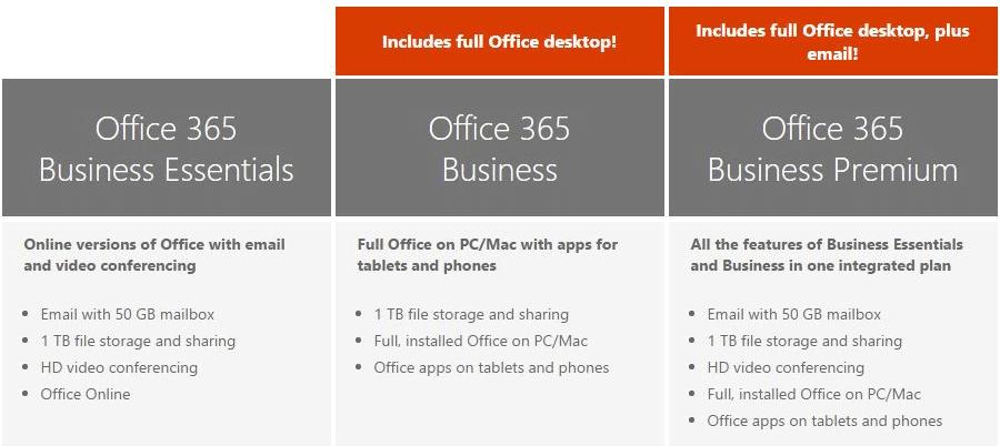 Office 365 Just Got Better