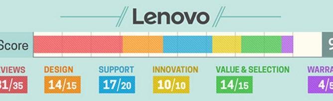Best Laptop Brands of 2017