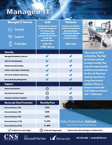 Managed IT Brochure 2019