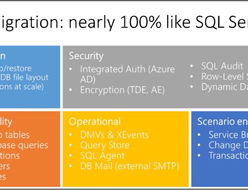 SQL Database Engine Blog: What is Azure SQL Database Managed Instance?